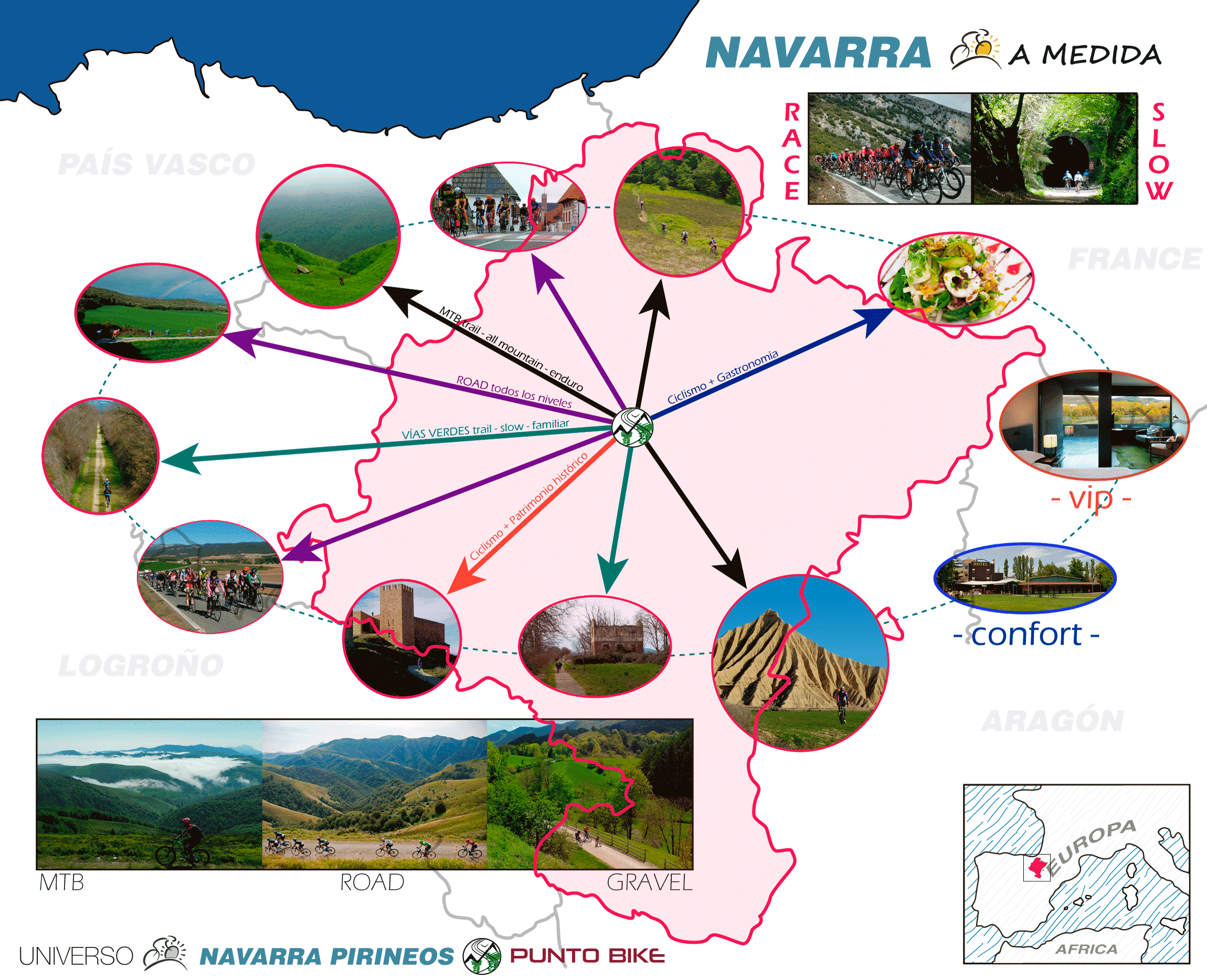 Map Navarra_stage